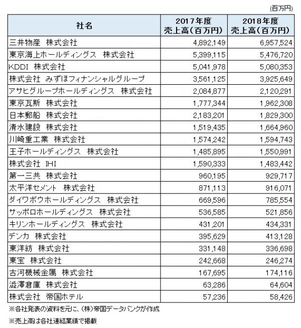 栄一 企業 渋沢